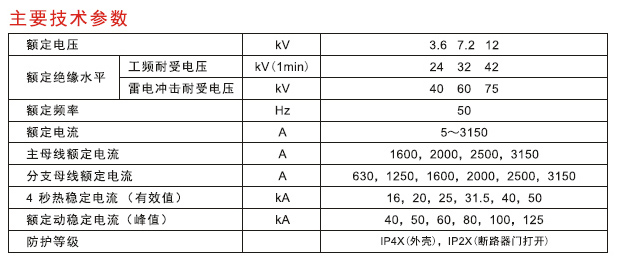 cp-kyn44-12-3