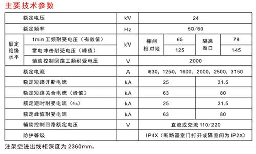 cp-kyn28-24-2